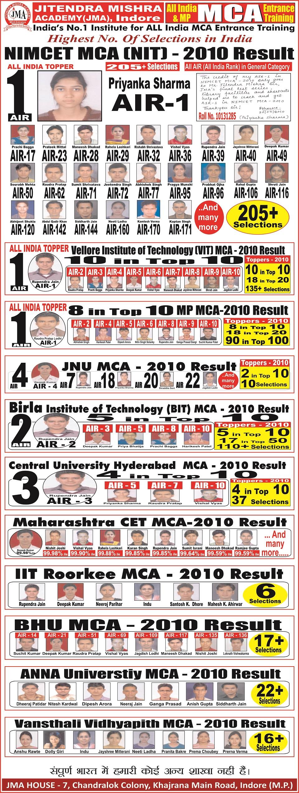 MCA 2010 Results