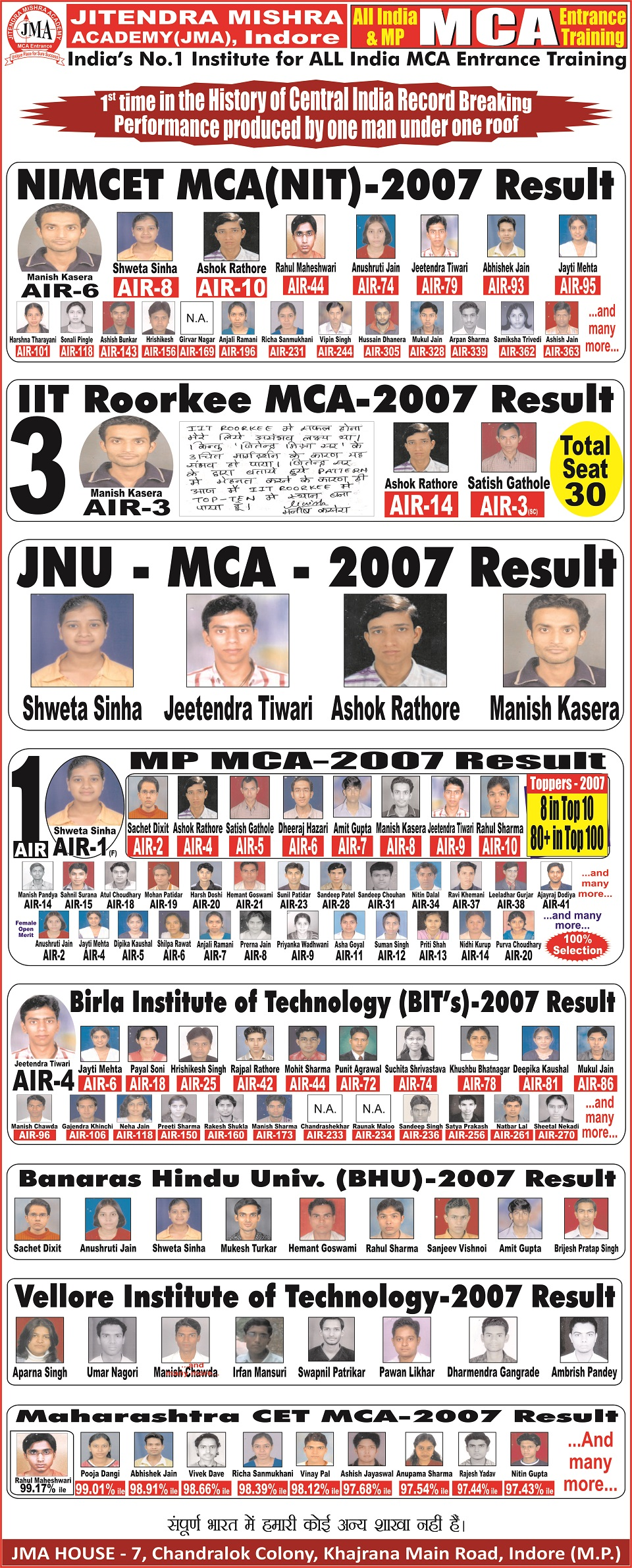 MCA 2007 Results