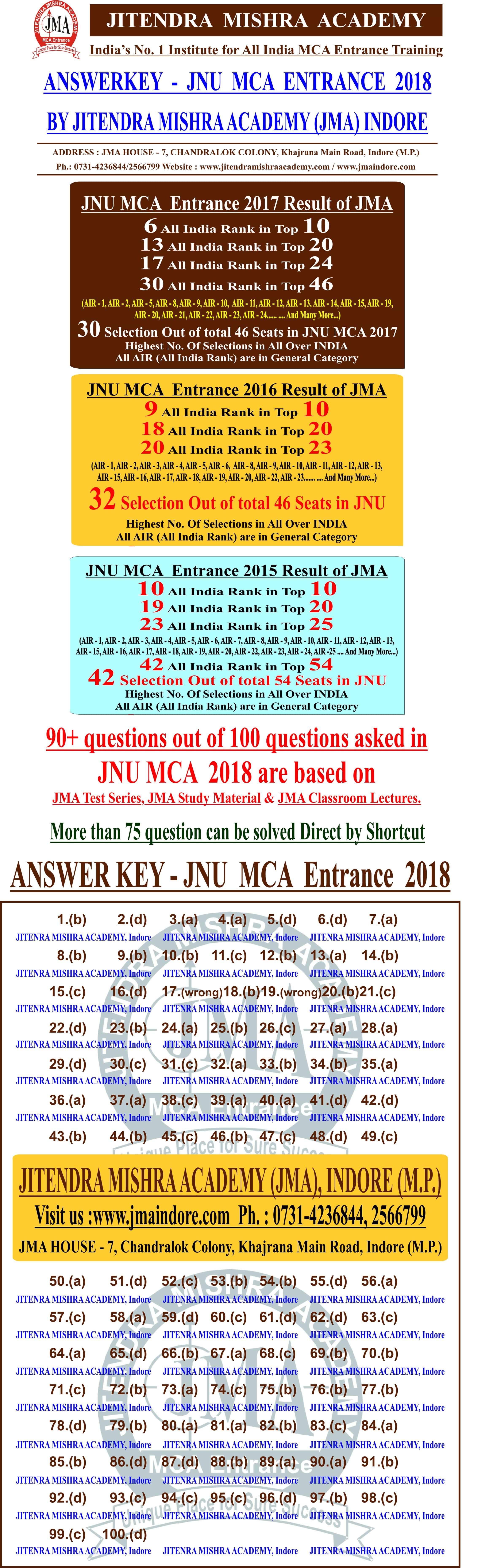 JNU - 2018 answerkey