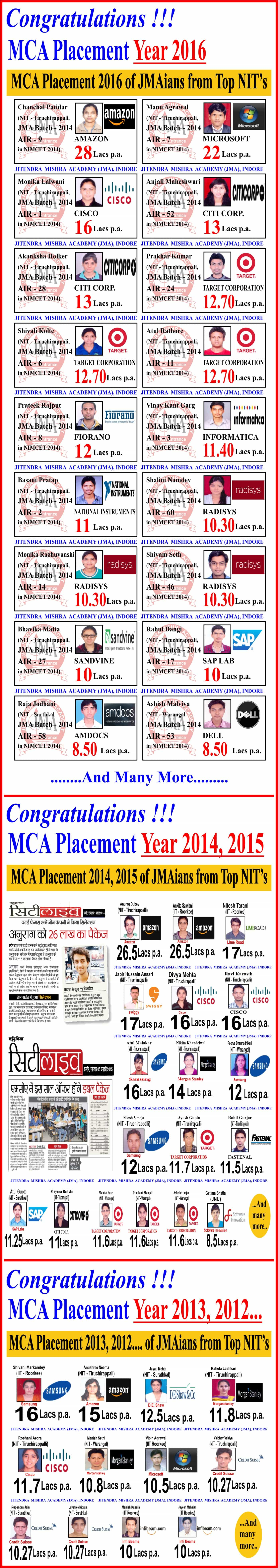 MCA PLACEMENT 2016 (for web)