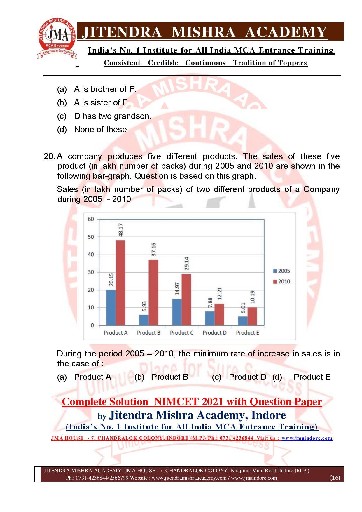 NIMCET 2021 QUESTION PAPER (F)-page-016