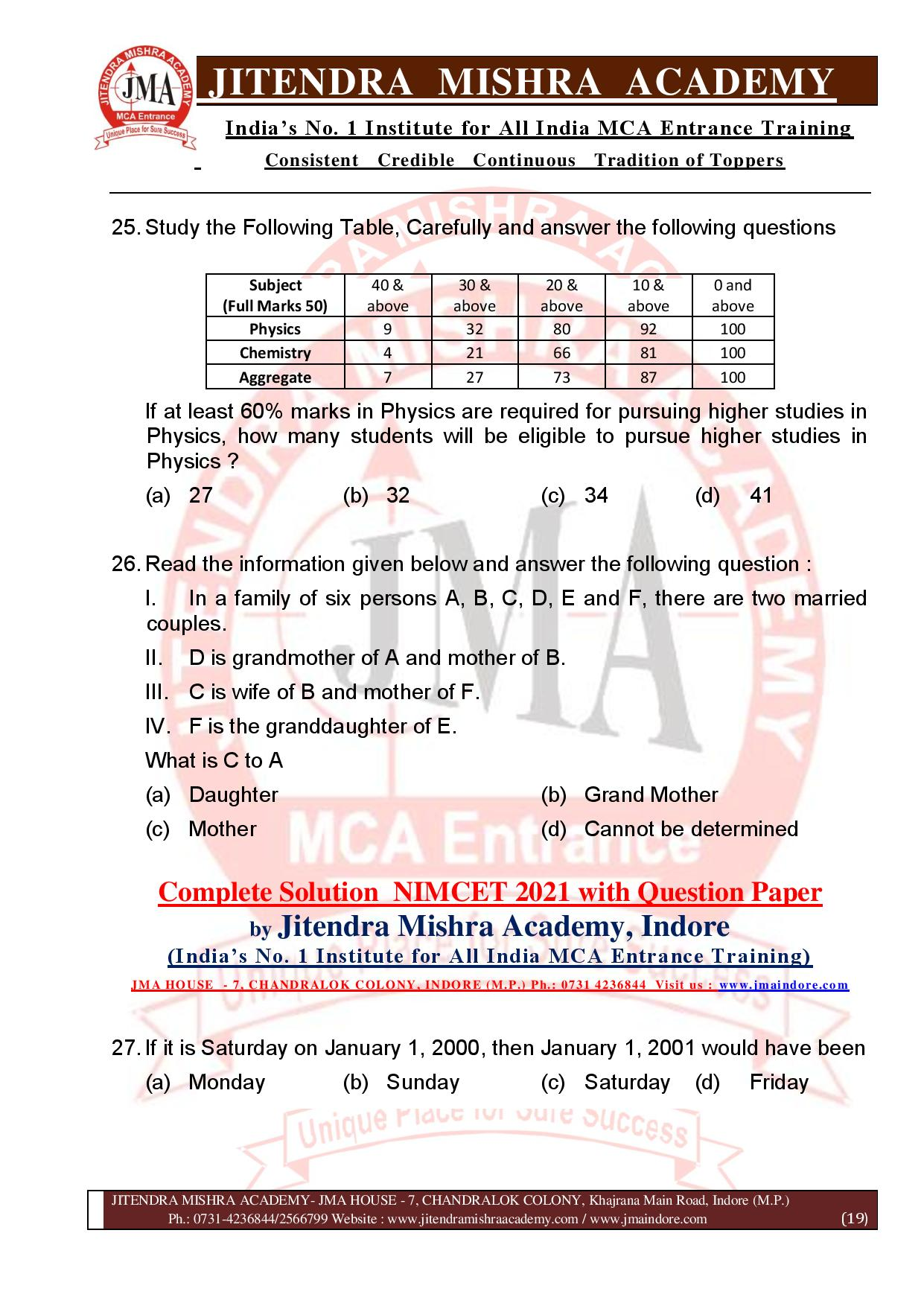 NIMCET 2021 QUESTION PAPER (F)-page-019